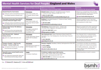 https://bsmhd.org.uk/2020/05/05/new-list-of-mental-health-services/